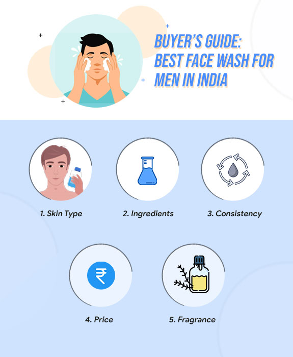 Things to consider before buying the best face wash for men in India