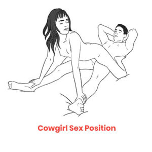 Cowgirl-Sex-Position-in-Hindi